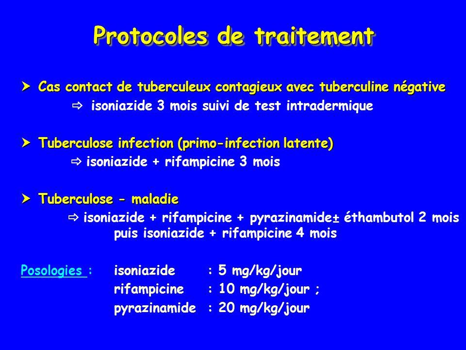 Protocoles de traitement Cas contact de tuberculeux contagieux avec tuberculine négative Cas contact de tuberculeux contagieux avec tuberculine négati