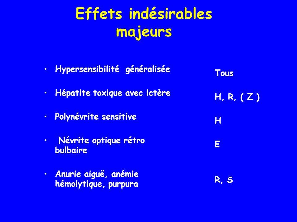 Effets indésirables majeurs Hypersensibilité généralisée Hépatite toxique avec ictère Polynévrite sensitive Névrite optique rétro bulbaire Anurie aigu