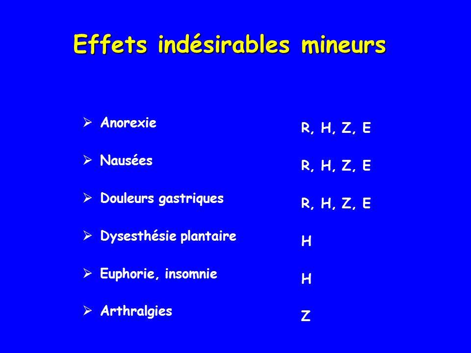 Effets indésirables mineurs Anorexie Nausées Douleurs gastriques Dysesthésie plantaire Euphorie, insomnie Arthralgies R, H, Z, E H Z