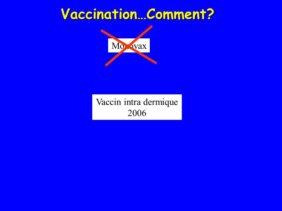Vaccination…Comment? Monovax Vaccin intra dermique 2006