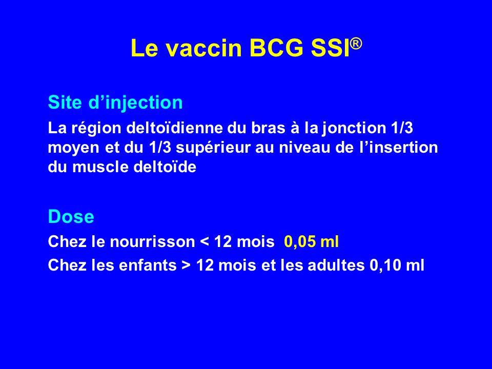 Site dinjection La région deltoïdienne du bras à la jonction 1/3 moyen et du 1/3 supérieur au niveau de linsertion du muscle deltoïde Dose Chez le nou