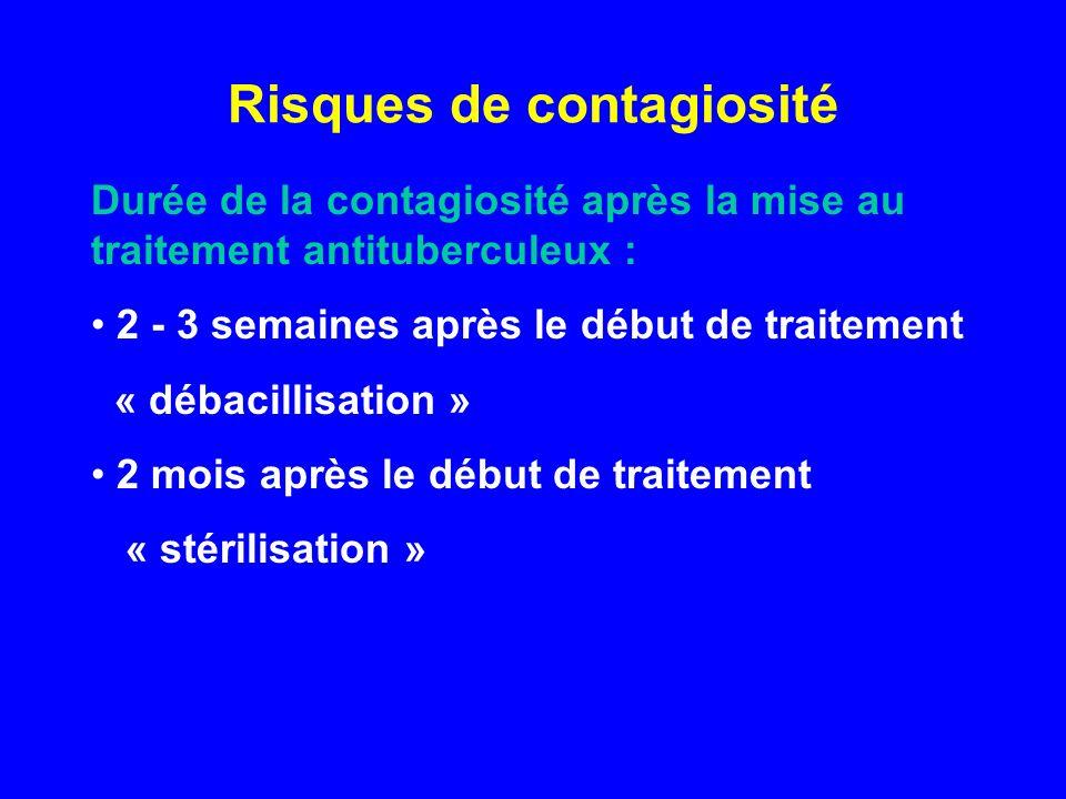 Risques de contagiosité Durée de la contagiosité après la mise au traitement antituberculeux : 2 - 3 semaines après le début de traitement « débacilli