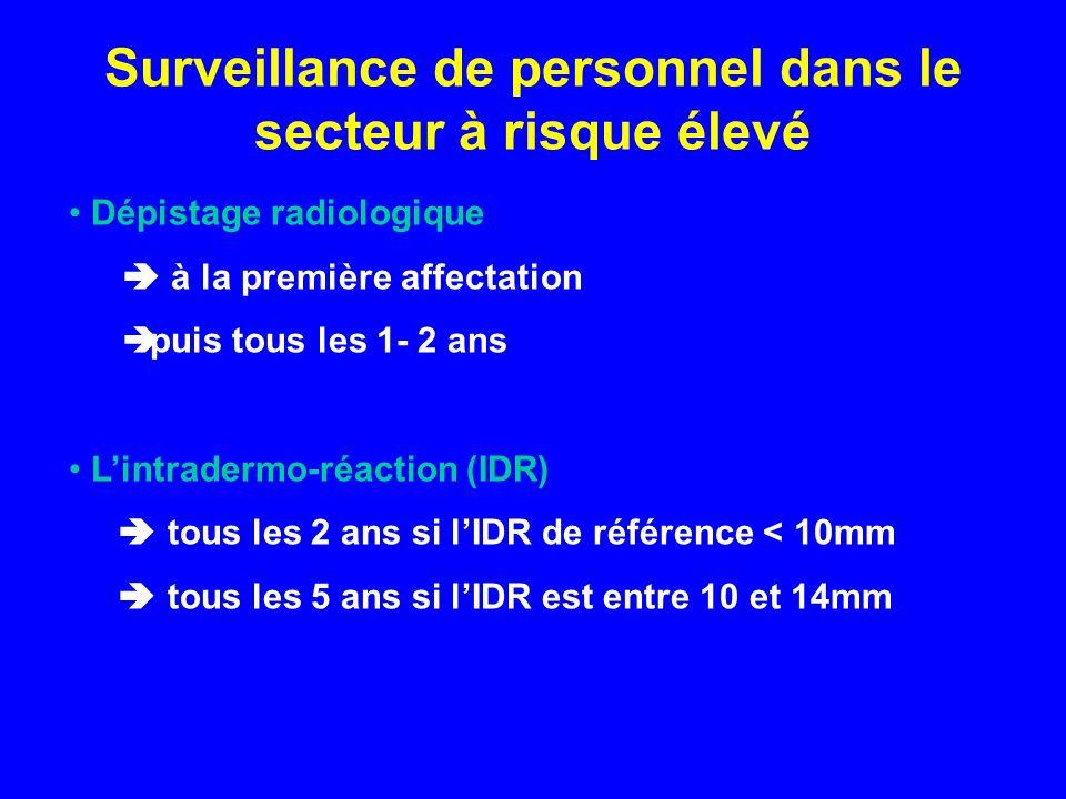 Surveillance de personnel dans le secteur à risque élevé Dépistage radiologique à la première affectation puis tous les 1- 2 ans Lintradermo-réaction