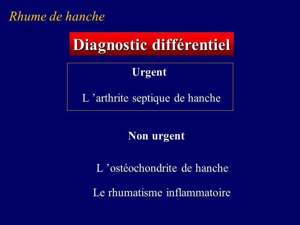 Signes indirects d épanchement articulaire Diagnostic différentiel Rhume de hanche Radiographies ?