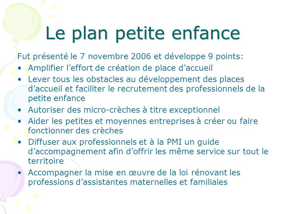 Le plan petite enfance Fut présenté le 7 novembre 2006 et développe 9 points: Amplifier leffort de création de place daccueil Lever tous les obstacles