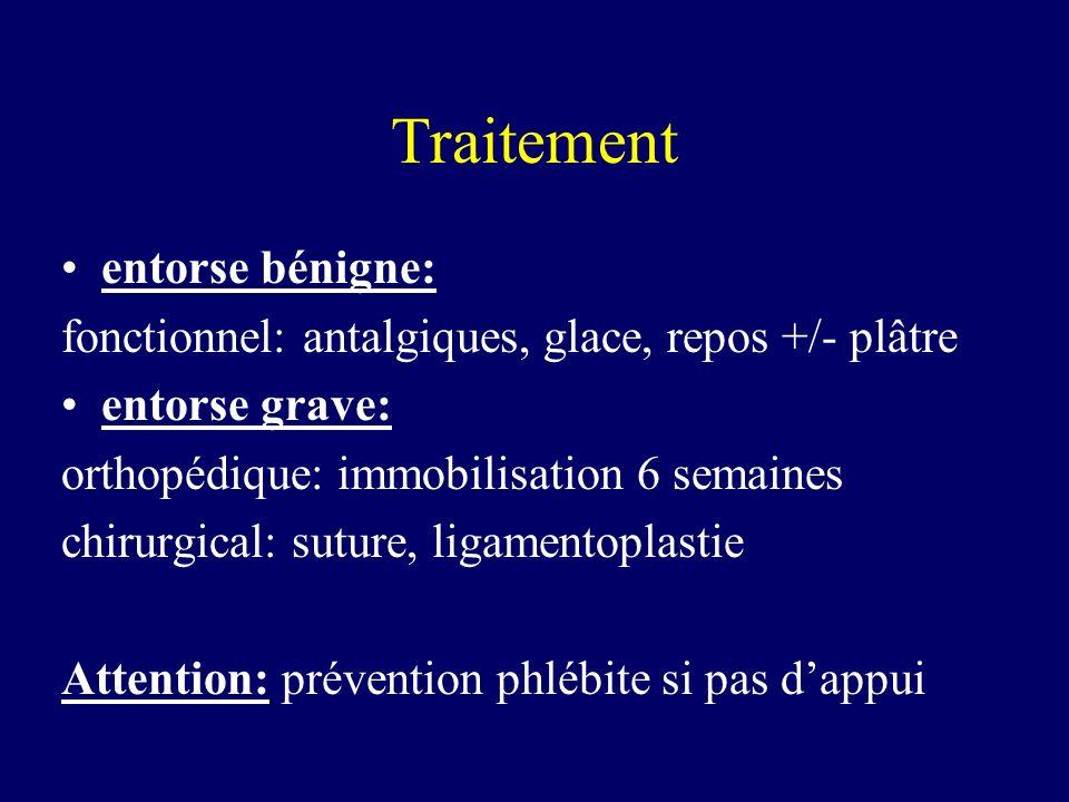 Traitement entorse bénigne: fonctionnel: antalgiques, glace, repos +/- plâtre entorse grave: orthopédique: immobilisation 6 semaines chirurgical: sutu