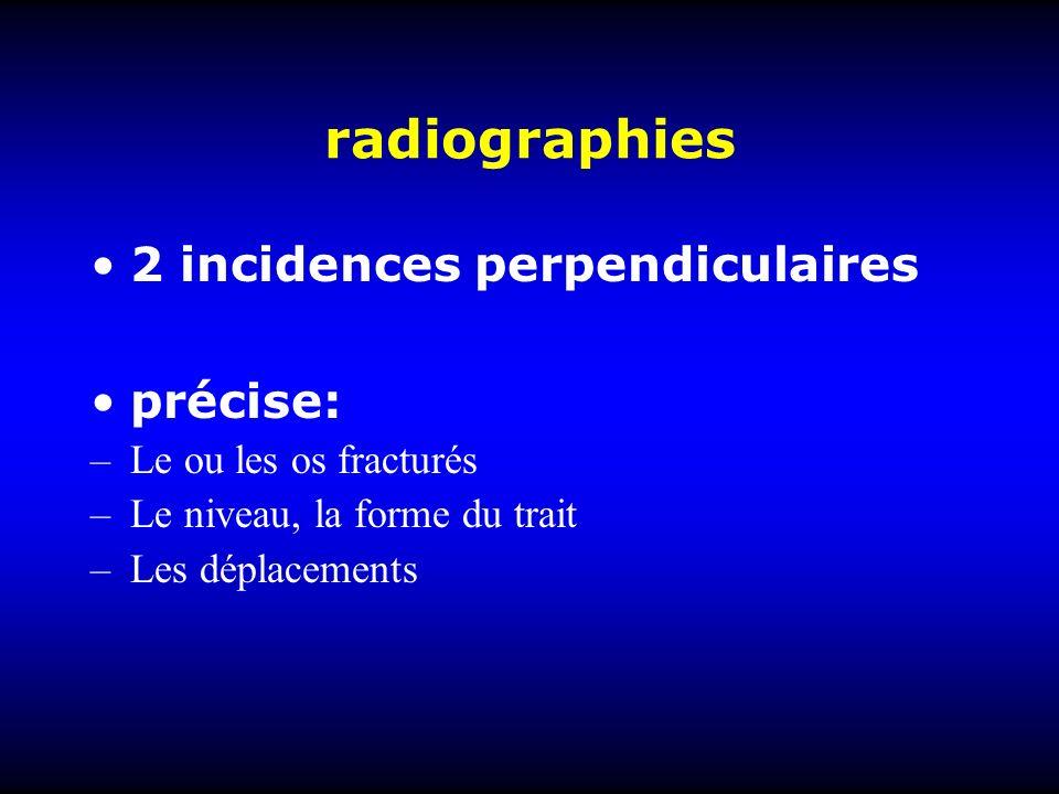 radiographies 2 incidences perpendiculaires précise: –Le ou les os fracturés –Le niveau, la forme du trait –Les déplacements