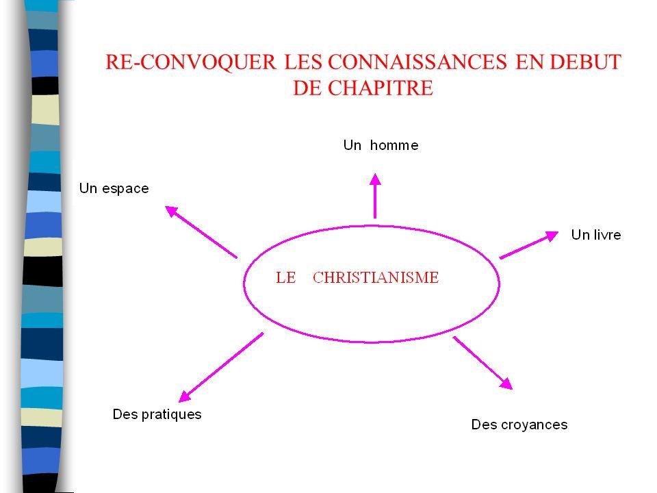 RE-CONVOQUER LES CONNAISSANCES EN DEBUT DE CHAPITRE