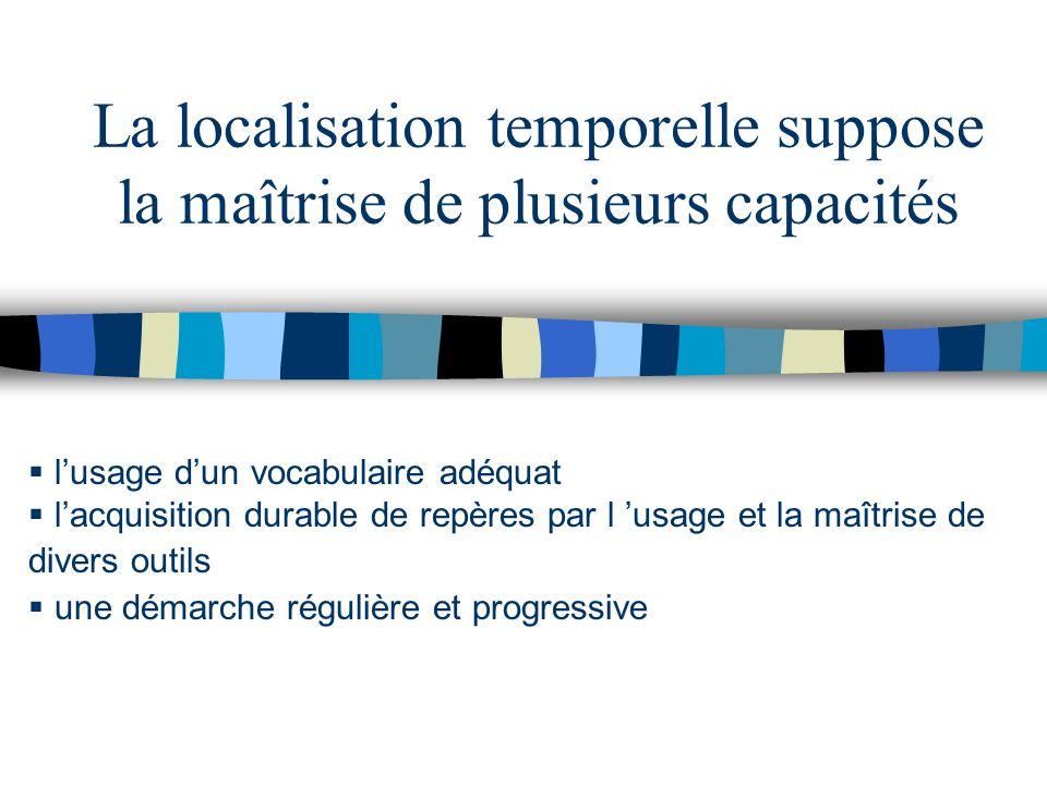 La localisation temporelle suppose la maîtrise de plusieurs capacités lusage dun vocabulaire adéquat lacquisition durable de repères par l usage et la