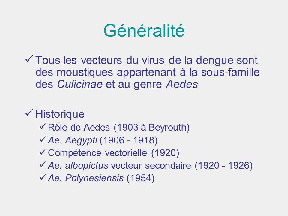 Généralité Tous les vecteurs du virus de la dengue sont des moustiques appartenant à la sous-famille des Culicinae et au genre Aedes Historique Rôle d