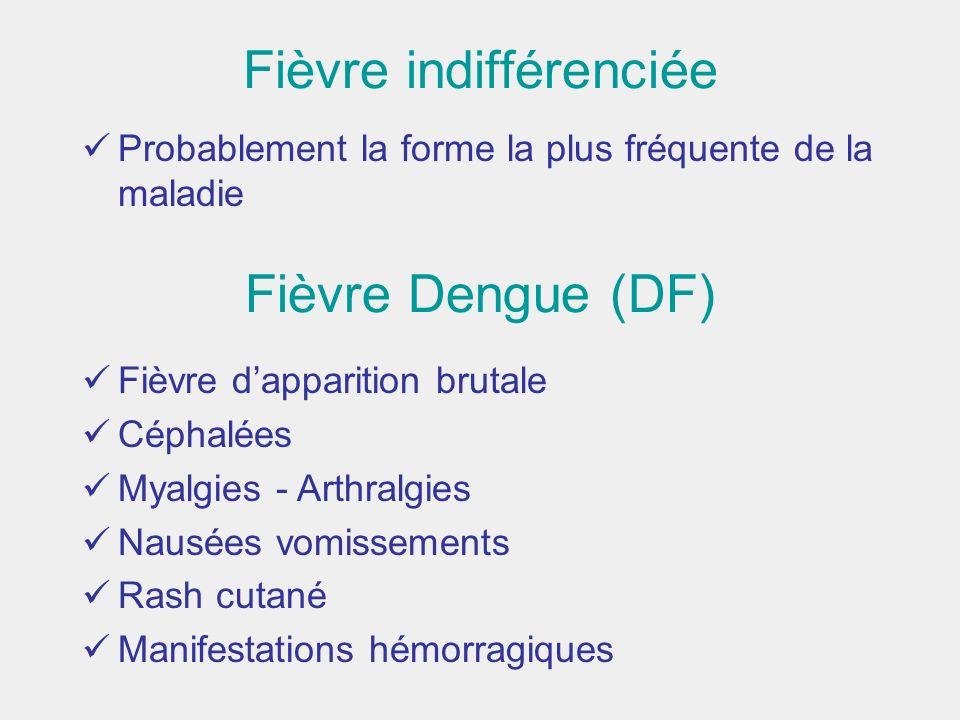 Fièvre indifférenciée Probablement la forme la plus fréquente de la maladie Fièvre Dengue (DF) Fièvre dapparition brutale Céphalées Myalgies - Arthral