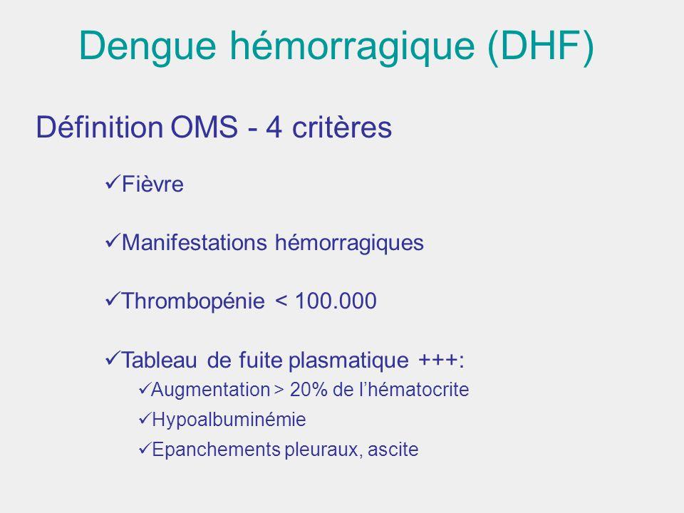Dengue hémorragique (DHF) Définition OMS - 4 critères Fièvre Manifestations hémorragiques Thrombopénie < 100.000 Tableau de fuite plasmatique +++: Aug
