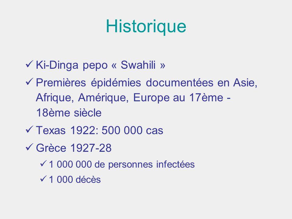 Historique Ki-Dinga pepo « Swahili » Premières épidémies documentées en Asie, Afrique, Amérique, Europe au 17ème - 18ème siècle Texas 1922: 500 000 ca