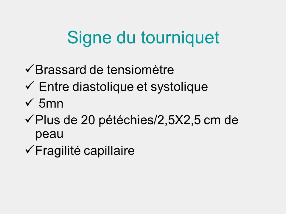 Signe du tourniquet Brassard de tensiomètre Entre diastolique et systolique 5mn Plus de 20 pétéchies/2,5X2,5 cm de peau Fragilité capillaire