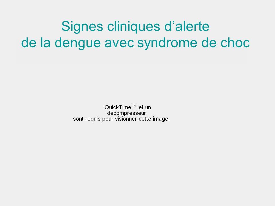Signes cliniques dalerte de la dengue avec syndrome de choc