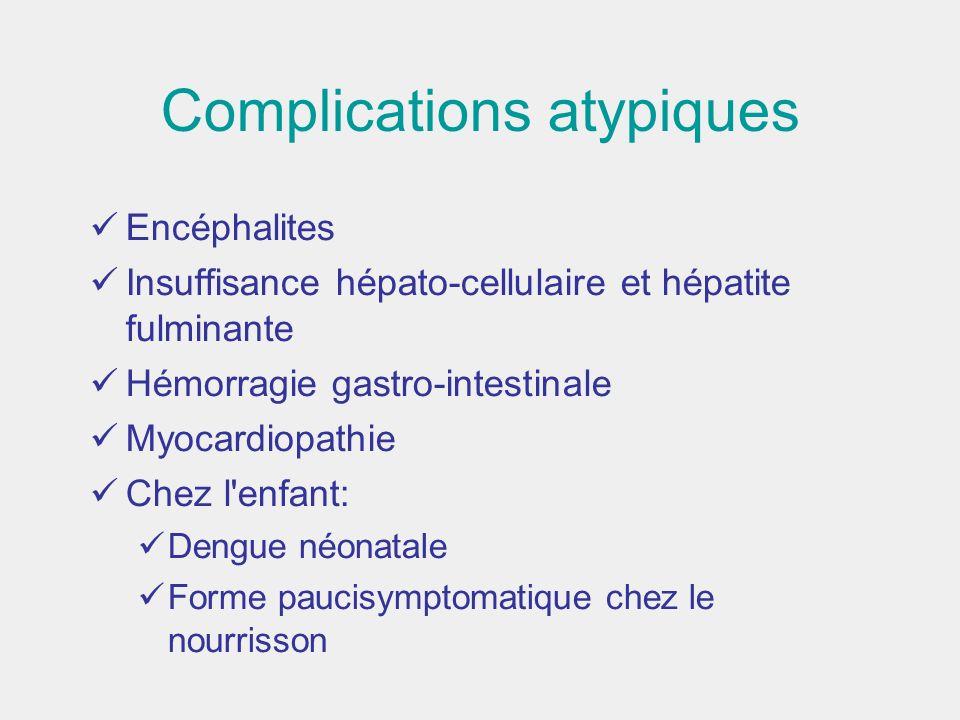 Complications atypiques Encéphalites Insuffisance hépato-cellulaire et hépatite fulminante Hémorragie gastro-intestinale Myocardiopathie Chez l'enfant