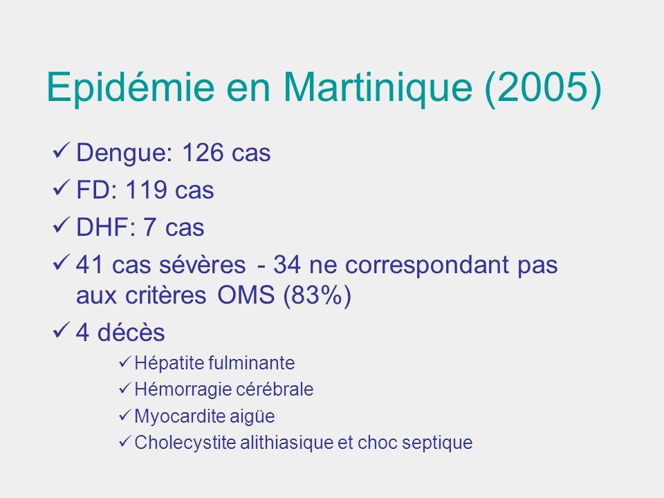 Epidémie en Martinique (2005) Dengue: 126 cas FD: 119 cas DHF: 7 cas 41 cas sévères - 34 ne correspondant pas aux critères OMS (83%) 4 décès Hépatite