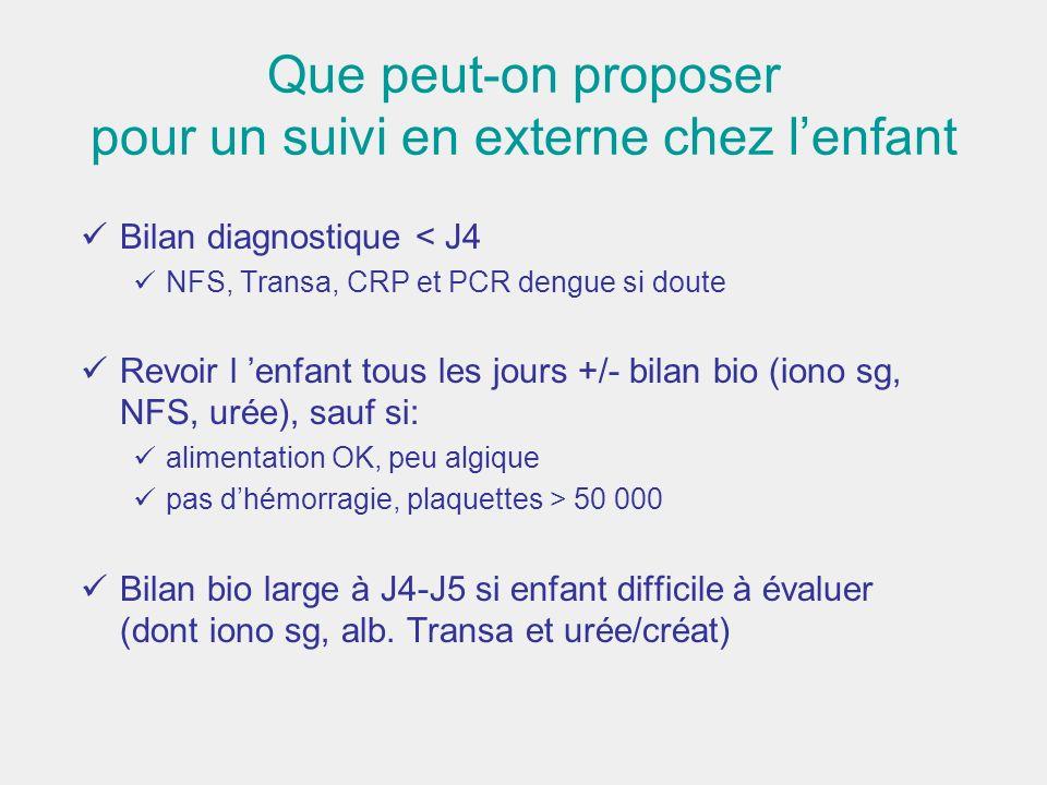 Que peut-on proposer pour un suivi en externe chez lenfant Bilan diagnostique < J4 NFS, Transa, CRP et PCR dengue si doute Revoir l enfant tous les jo