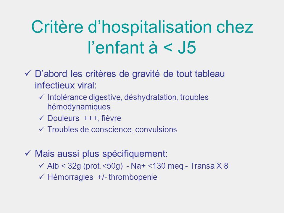 Critère dhospitalisation chez lenfant à < J5 Dabord les critères de gravité de tout tableau infectieux viral: Intolérance digestive, déshydratation, t