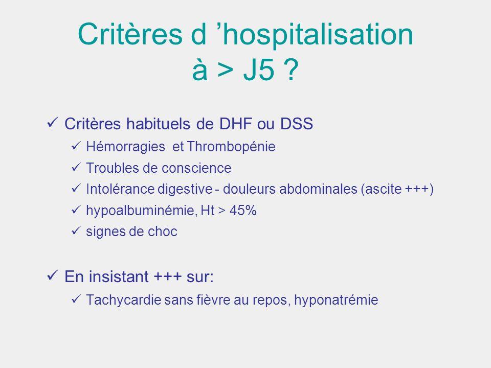 Critères d hospitalisation à > J5 ? Critères habituels de DHF ou DSS Hémorragies et Thrombopénie Troubles de conscience Intolérance digestive - douleu