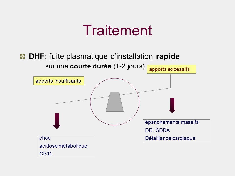 Traitement DHF: fuite plasmatique dinstallation rapide sur une courte durée (1-2 jours) apports insuffisants apports excessifs choc acidose métaboliqu