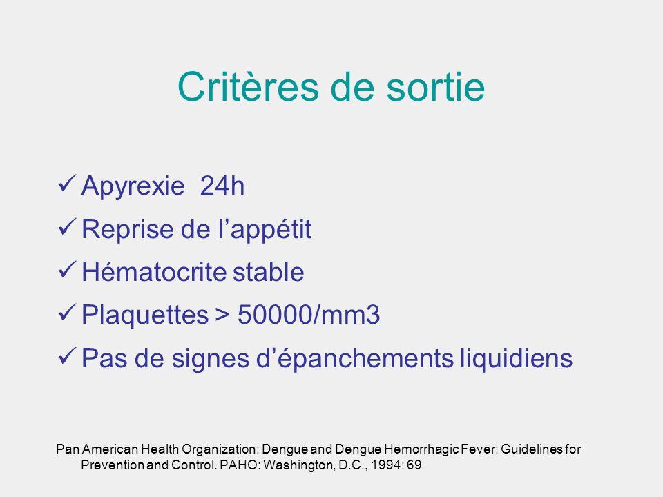 Apyrexie 24h Reprise de lappétit Hématocrite stable Plaquettes > 50000/mm3 Pas de signes dépanchements liquidiens Pan American Health Organization: De