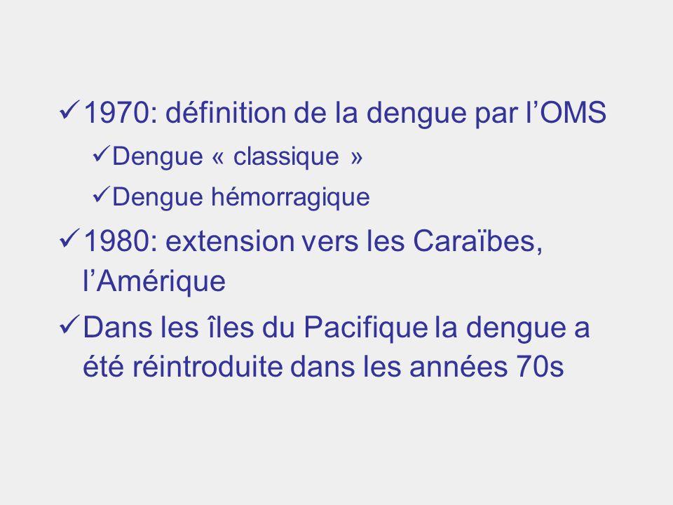 1970: définition de la dengue par lOMS Dengue « classique » Dengue hémorragique 1980: extension vers les Caraïbes, lAmérique Dans les îles du Pacifiqu
