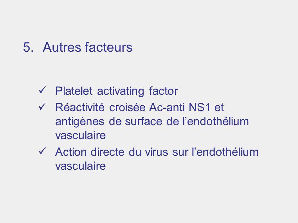 5.Autres facteurs Platelet activating factor Réactivité croisée Ac-anti NS1 et antigènes de surface de lendothélium vasculaire Action directe du virus