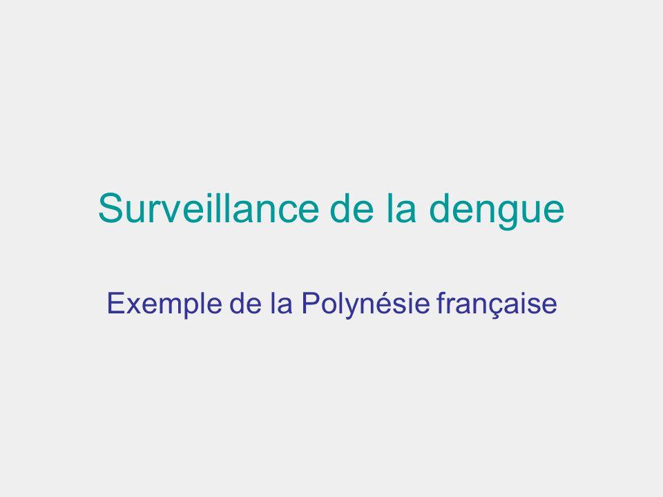 Surveillance de la dengue Exemple de la Polynésie française