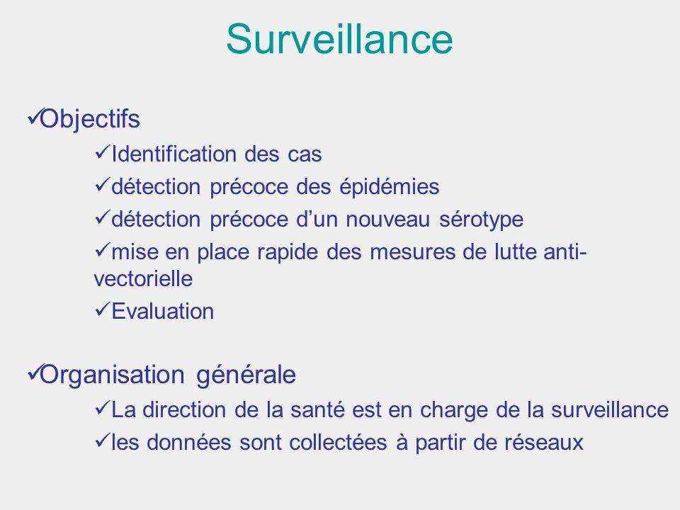 Surveillance Objectifs Identification des cas détection précoce des épidémies détection précoce dun nouveau sérotype mise en place rapide des mesures