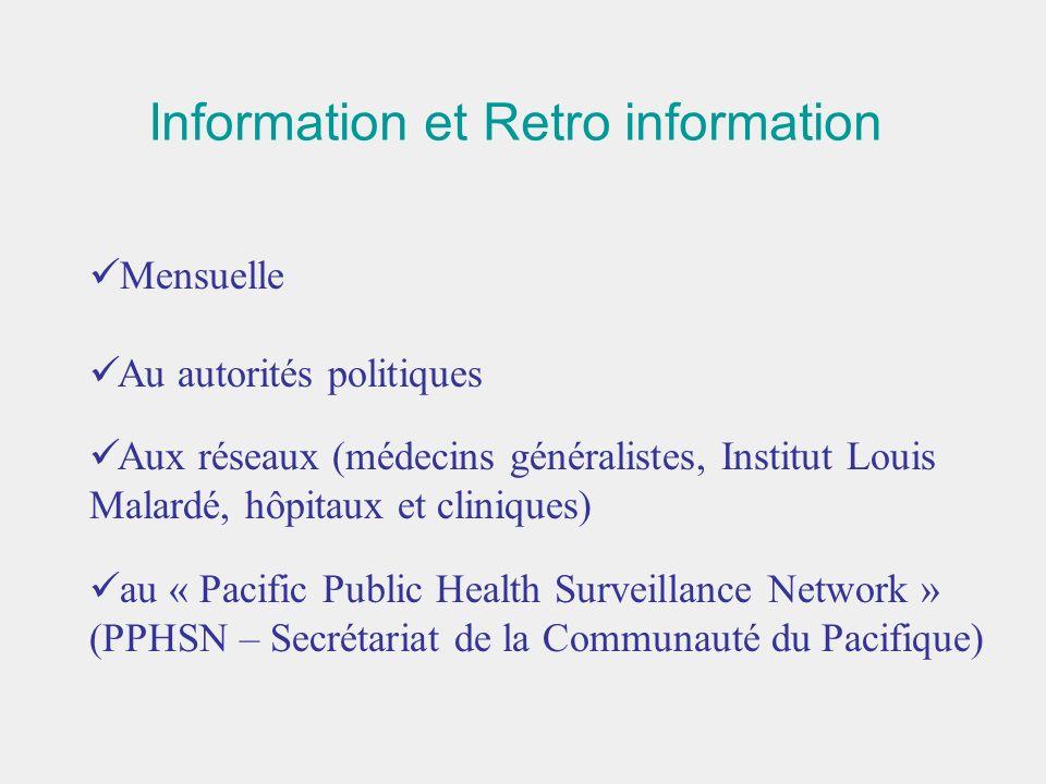 Mensuelle Au autorités politiques Aux réseaux (médecins généralistes, Institut Louis Malardé, hôpitaux et cliniques) au « Pacific Public Health Survei