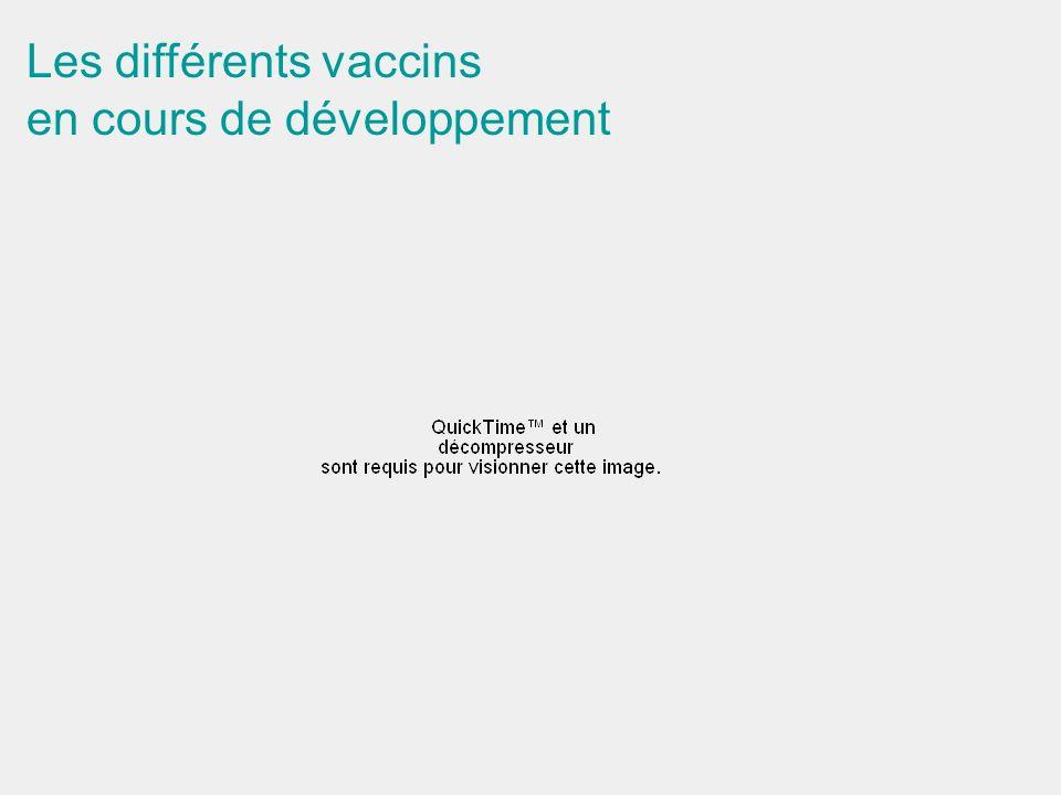 Les différents vaccins en cours de développement