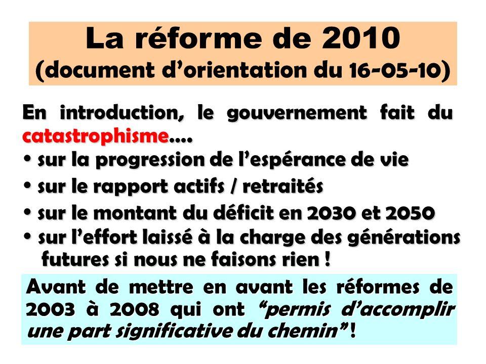 105 En introduction, le gouvernement fait du catastrophisme…. La réforme de 2010 (document dorientation du 16-05-10 ) sur la progression de lespérance