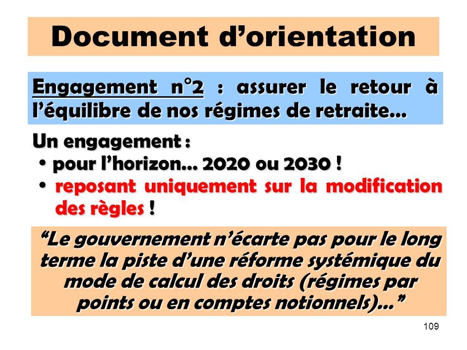 109 Document dorientation Engagement n°2 : assurer le retour à léquilibre de nos régimes de retraite… Un engagement : pour lhorizon… 2020 ou 2030 .