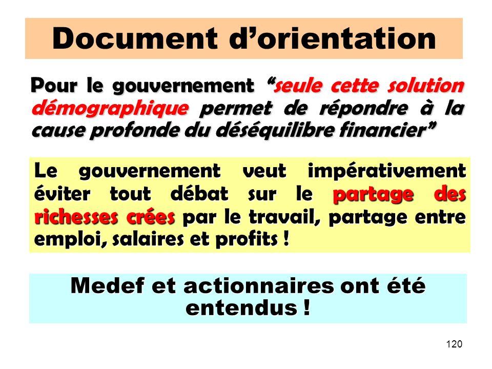 120 Document dorientation Pour le gouvernement seule cette solution démographique permet de répondre à la cause profonde du déséquilibre financier Medef et actionnaires ont été entendus .