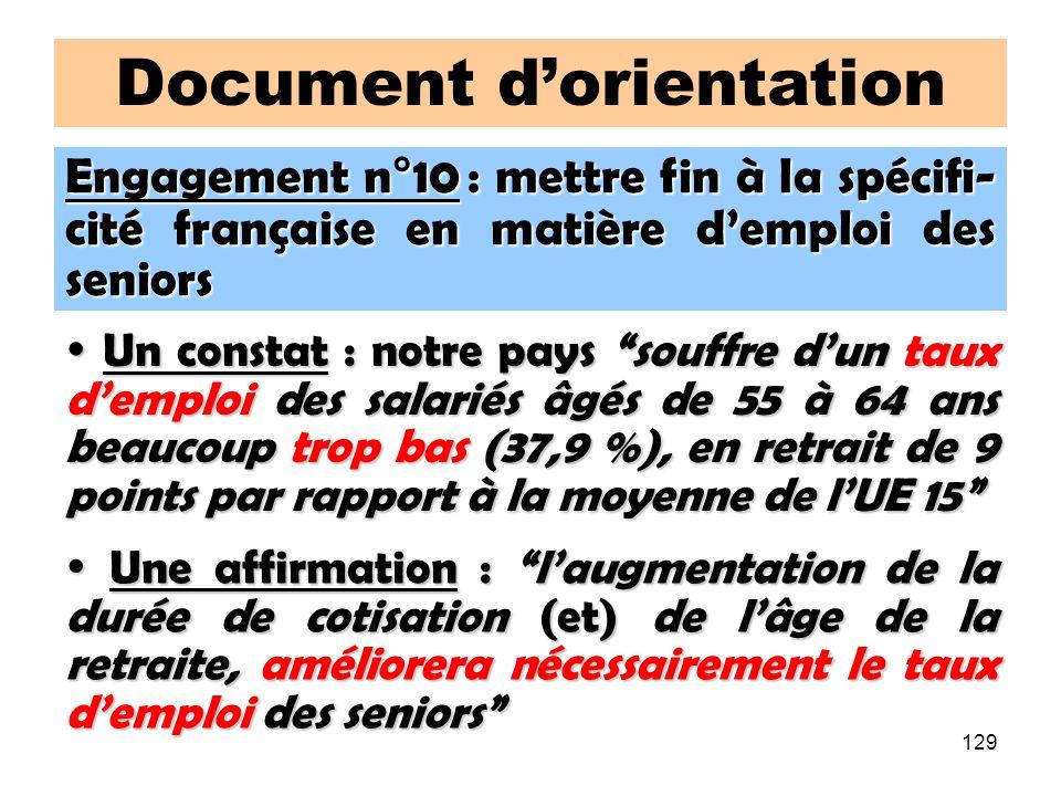 129 Document dorientation Engagement n°10 : mettre fin à la spécifi- cité française en matière demploi des seniors Un constat : notre pays souffre dun taux demploi des salariés âgés de 55 à 64 ans beaucoup trop bas (37,9 %), en retrait de 9 points par rapport à la moyenne de lUE 15 Un constat : notre pays souffre dun taux demploi des salariés âgés de 55 à 64 ans beaucoup trop bas (37,9 %), en retrait de 9 points par rapport à la moyenne de lUE 15 Une affirmation : laugmentation de la durée de cotisation (et) de lâge de la retraite, améliorera nécessairement le taux demploi des seniors Une affirmation : laugmentation de la durée de cotisation (et) de lâge de la retraite, améliorera nécessairement le taux demploi des seniors