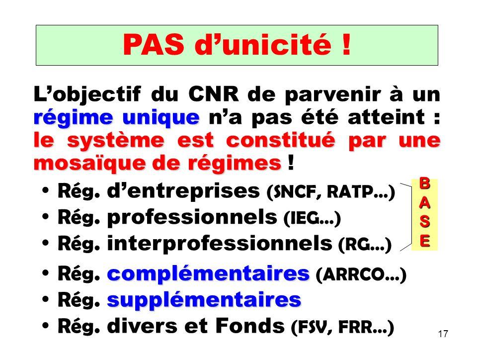 17 régime unique le système est constitué par une mosaïque de régimes Lobjectif du CNR de parvenir à un régime unique na pas été atteint : le système est constitué par une mosaïque de régimes .