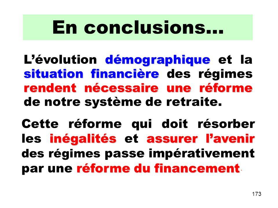 173 En conclusions… démographique situation financière rendent nécessaire une réforme Lévolution démographique et la situation financière des régimes rendent nécessaire une réforme de notre système de retraite.