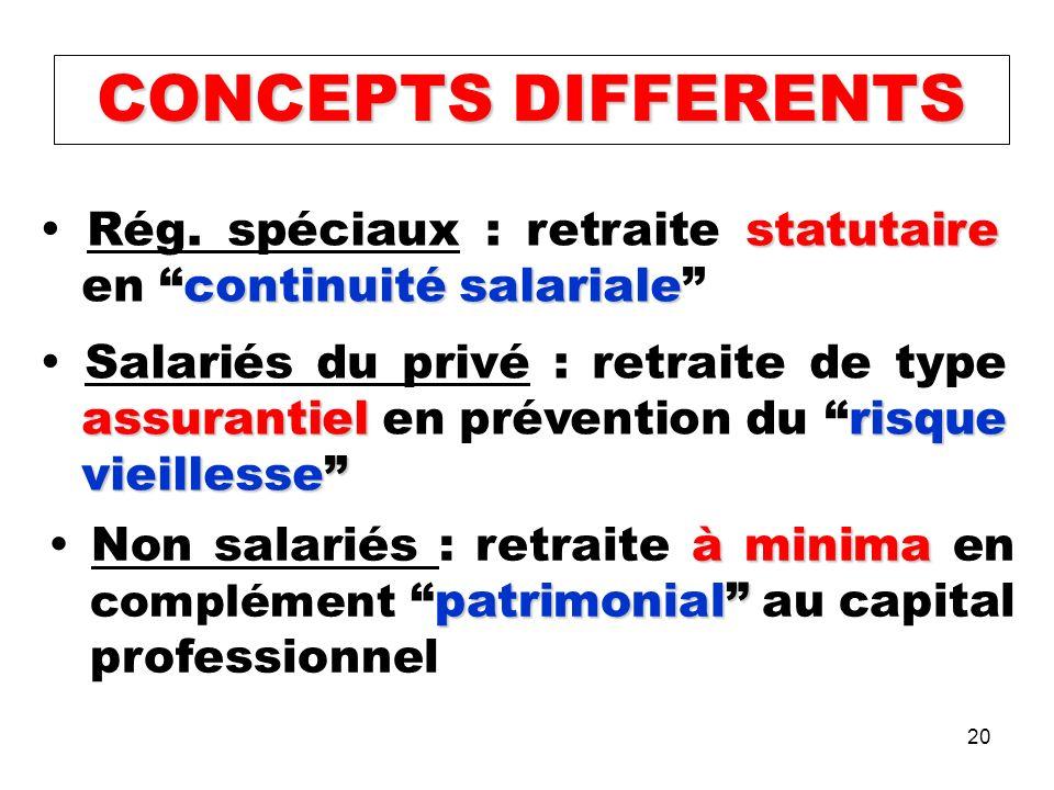 20 CONCEPTS DIFFERENTS statutaire continuité salariale Rég. spéciaux : retraite statutaire en continuité salariale assurantiel risque vieillesse Salar