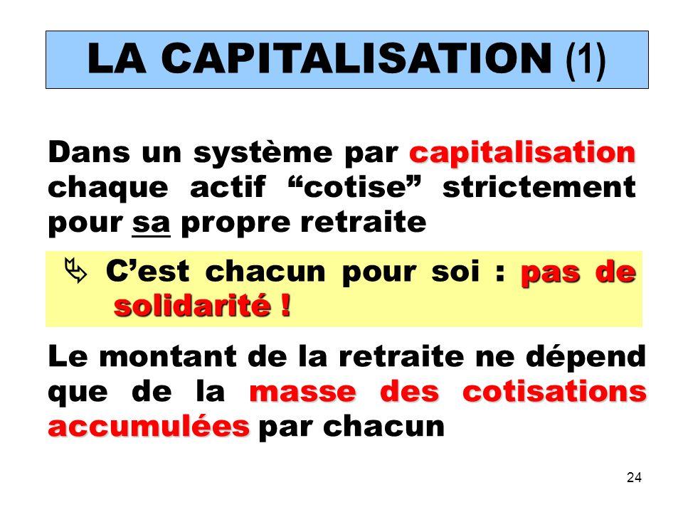 24 LA CAPITALISATION (1) capitalisation Dans un système par capitalisation chaque actif cotise strictement pour sa propre retraite masse des cotisations accumulées Le montant de la retraite ne dépend que de la masse des cotisations accumulées par chacun pas de solidarité .