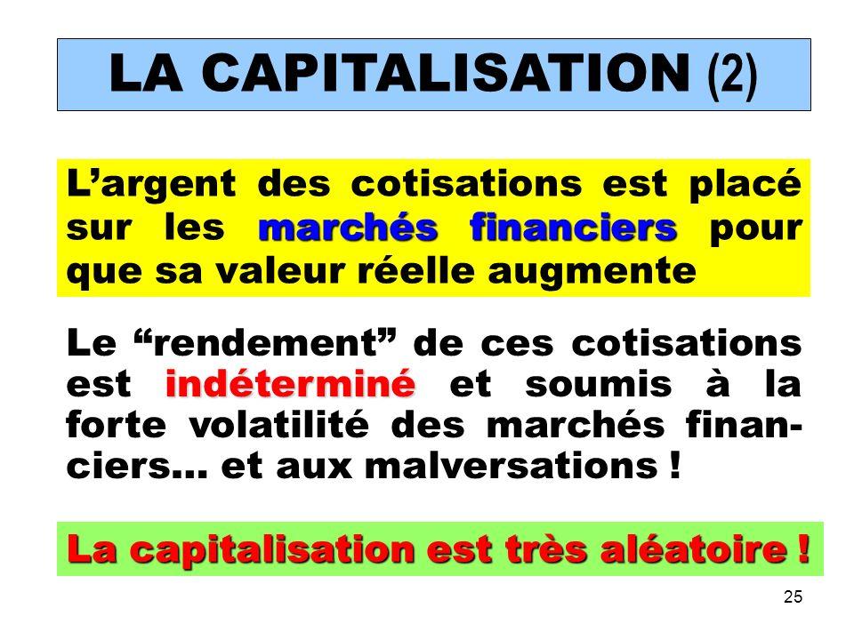 25 LA CAPITALISATION (2) marchés financiers Largent des cotisations est placé sur les marchés financiers pour que sa valeur réelle augmente indéterminé Le rendement de ces cotisations est indéterminé et soumis à la forte volatilité des marchés finan- ciers… et aux malversations .