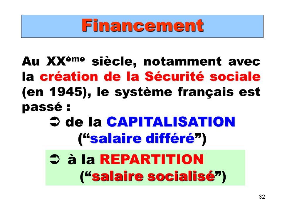 32 Financement création de la Sécurité sociale Au XX ème siècle, notamment avec la création de la Sécurité sociale (en 1945), le système français est passé : à la REPARTITION salaire socialisé ( salaire socialisé ) CAPITALISATION (salaire différé de la CAPITALISATION (salaire différé)