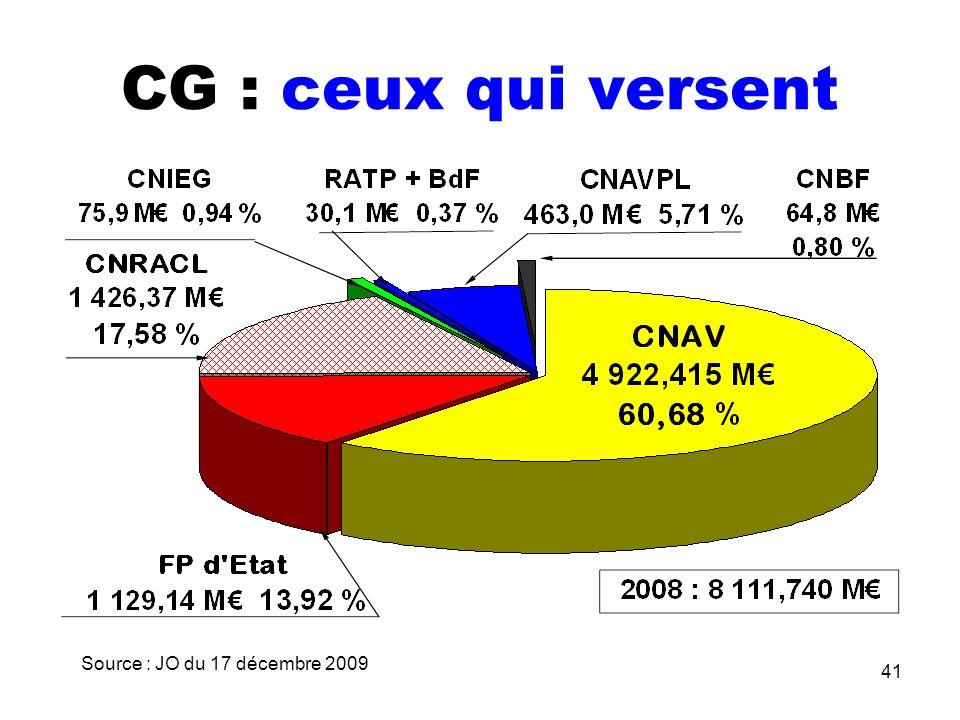 41 CG : ceux qui versent Source : JO du 17 décembre 2009