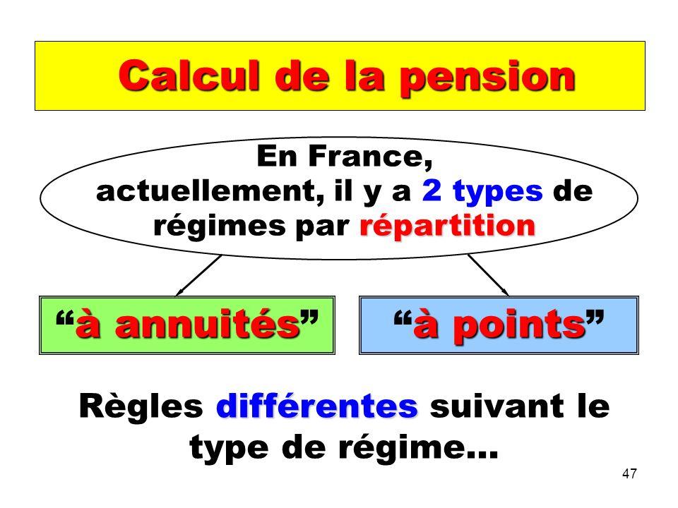 47 Calcul de la pension différentes Règles différentes suivant le type de régime… En France, répartition actuellement, il y a 2 types de régimes par répartition à annuités à annuités à points à points