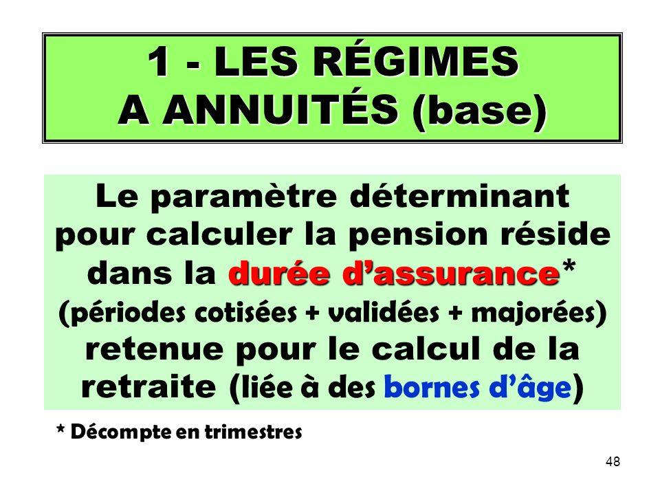 48 durée dassurance Le paramètre déterminant pour calculer la pension réside dans la durée dassurance * (périodes cotisées + validées + majorées) retenue pour le calcul de la retraite ( liée à des bornes dâge ) 1 - LES RÉGIMES A ANNUITÉS (base) * Décompte en trimestres