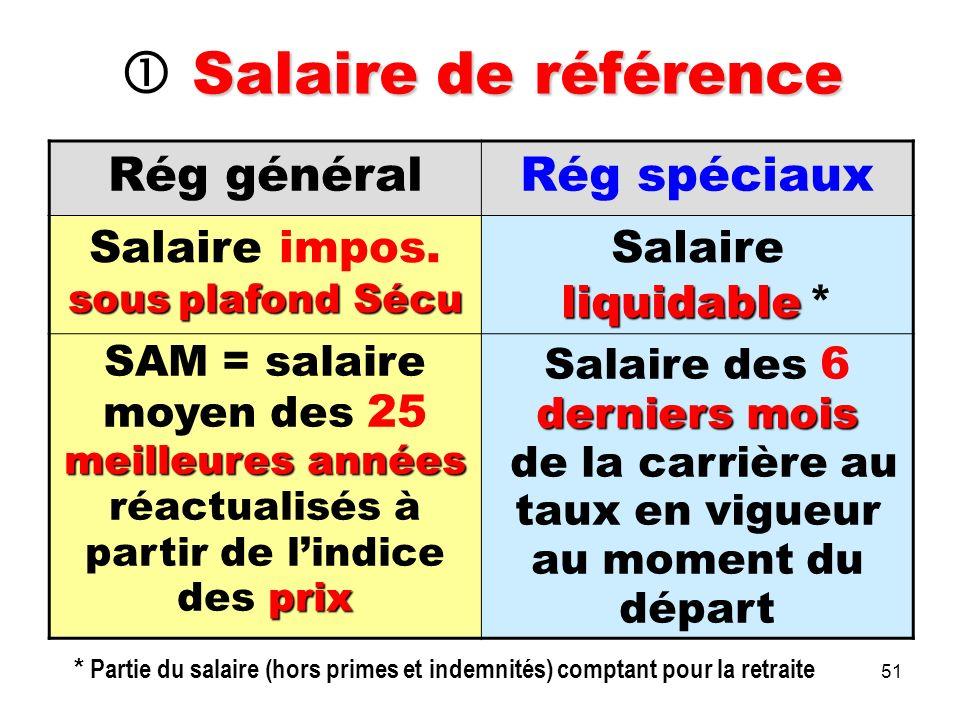 51 Salaire de référence * Partie du salaire (hors primes et indemnités) comptant pour la retraite Rég généralRég spéciaux sous plafond Sécu Salaire impos.