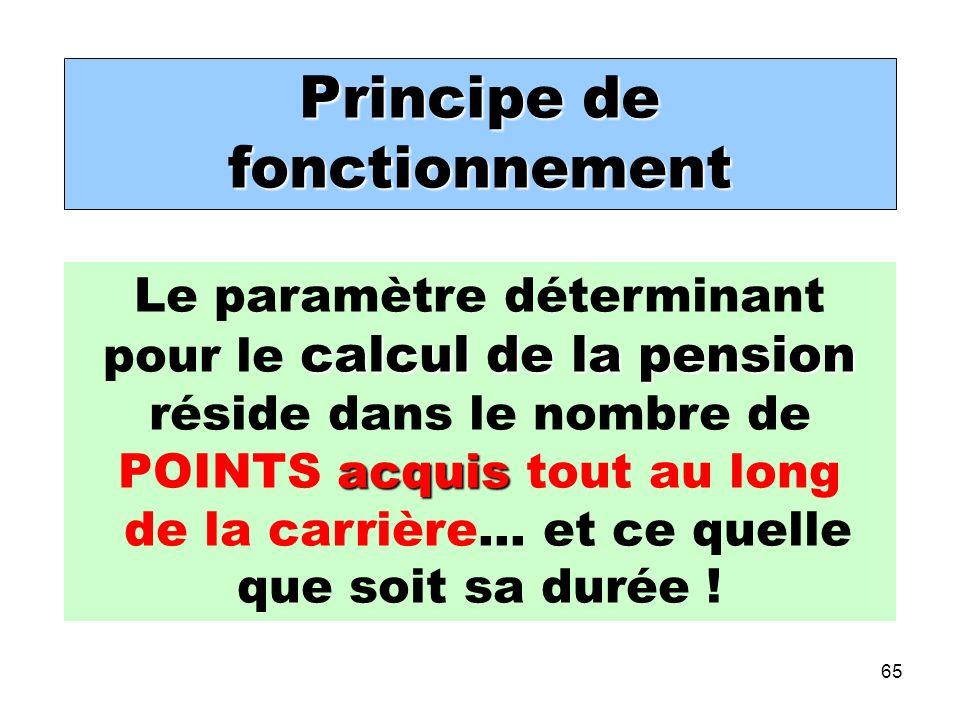 65 Principe de fonctionnement calcul de la pension acquis Le paramètre déterminant pour le calcul de la pension réside dans le nombre de POINTS acquis tout au long de la carrière… et ce quelle que soit sa durée !