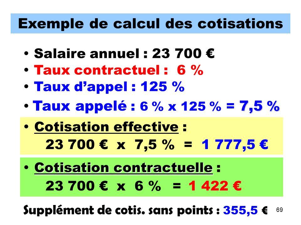 69 Exemple de calcul des cotisations Taux dappel : 125 % Taux contractuel : 6 % 7,5 % Taux appelé : 6 % x 125 % = 7,5 % Cotisation effective : 23 700 x 7,5 % = 1 777,5 Salaire annuel : 23 700 Cotisation contractuelle Cotisation contractuelle : 23 700 x 6 % = 1 422 Supplément de cotis.