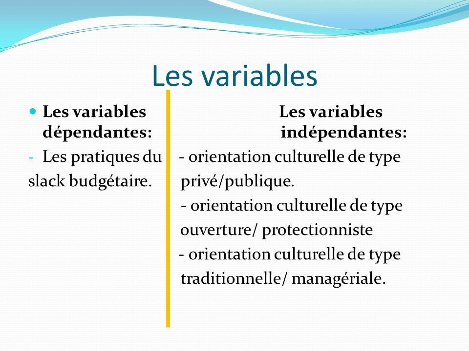 Les variables Les variables Les variables dépendantes: indépendantes: - Les pratiques du - orientation culturelle de type slack budgétaire. privé/publ