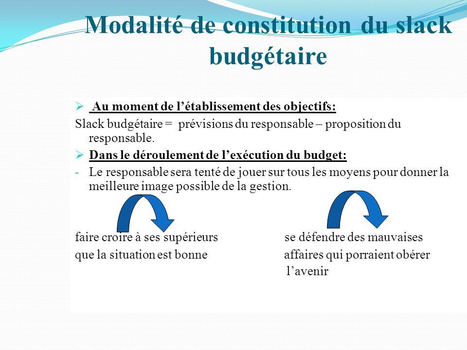 Modalité de constitution du slack budgétaire Au moment de létablissement des objectifs: Slack budgétaire = prévisions du responsable – proposition du